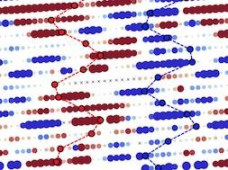 32 million year oscillation in the paleoclimate data