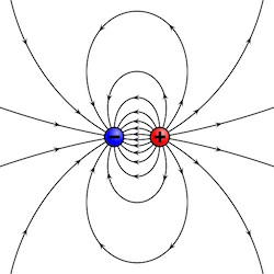 An Oscillating dipole Emitting Radiation