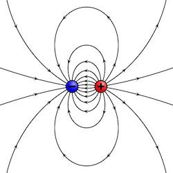 An Oscillating dipole Emitting Radiation